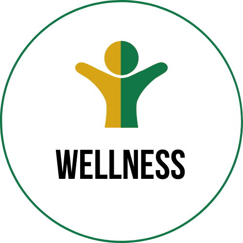 Managing Your Wellness